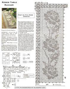 Roses+Filet+Table+Runner.+Caminho+Rosas+GR.+PRoseC.JPG (1023×1300)