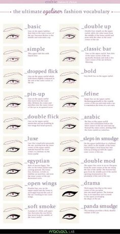The Ultimate EYE LINER Fashion Vocabulary by Morwen