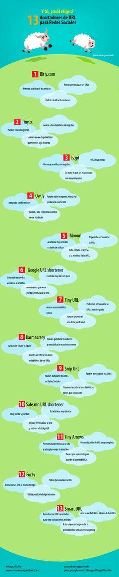 Hola: Una infografía con 13 acortadores de URL para Redes Sociales. Vía Un saludo