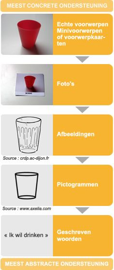 autisme visualiseren pictogram