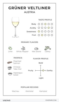 A less aromatic grape variety, Grüner Veltliner is known for its bright acidity, food-friendliness, lip-smacking citrus, herbal spice, and strong minerality. Spice up your white wine rotation with our illustrated guide to Grüner Veltliner!