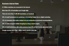 How important is the internet for business marketing? This important...Visit http://www.seofix.com.au/ for more info