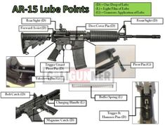 Everything You Need to Know About Cleaning and Lubricating How Often Should You Clean Your Can You Use to Clean Your How to Clean the Bolt Carrier Group (BCG)? What Parts to Lube on an Can You Use Too Much Lube on an Home Defense, Self Defense, Weapons Guns, Guns And Ammo, Ar Rifle, Ar 15 Builds, Weapon Storage, Ar Build, Shooting Guns