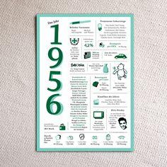 Erlebnis in Zahlen und Fakten: Das Jahr 1956