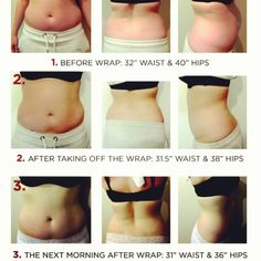 Arbonne Seasource Detox Wrap - amazing results lose 1-4 inches from 1 wrap! most affordable wrap on the market!