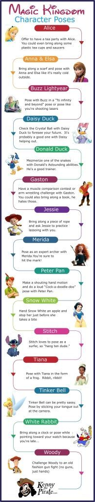 TIPS and IDEAS for posing with the characters at Disney World