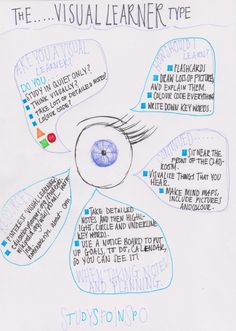 learning series - visual learner. please let me know if you want any other info!