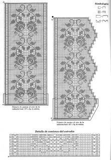 Filet crochet lace rose bouquet & scroll bedspread strip and edging with points ~~ Szydełkomania: Firana
