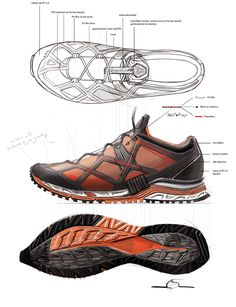 Trail Footwear MT-500.3 SS14 on Behance