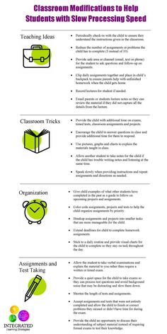 Classroom Modifications for Students that Struggle with Slow Processing Speed | ilslearningcorner.com