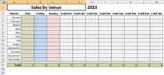 Free Download: 2013 Sales Tracker | The Steady Hand