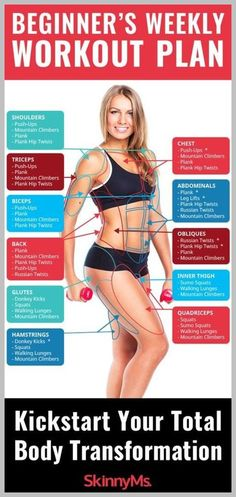 Fantastic Women's Fitness Tips - Helpful Workout Advice for Women | Fitness Workouts -- Continue with the details at the image link. #ChallengeFitness