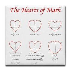 cute math equations - Google Search