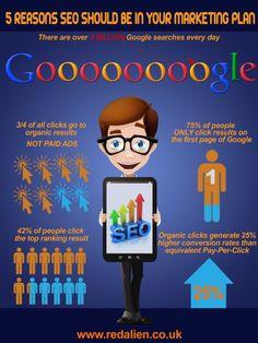 5 razones por las que el SEO debe estar en tu plan de marketing #infografia #socialmedia