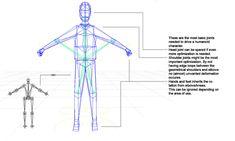 hips shoulders extents - Google Search