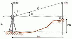 nivelamento-trigonomc3a9trico.gif (600×332)