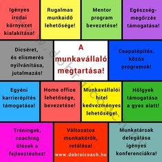 Business coaching - Dobrai F. Business Coach, Budapest Hungary, Sarcasm, Coaching, Motivation, School, Funny, Quotes, Life