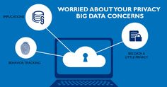 Should you be worried about your privacy? Big Data Concerns. https://www.fullestop.com/blog/should-you-be-worried-about-your-privacy-big-data-concerns/ #bigdataprivacy #fullestop