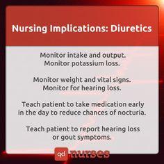 Nursing Implications for Diuretics #nclex #rn #nursing #nurses #pharmacology