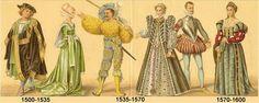 Mercados Medievales y Renacentistas: La Moda en la Historia IV- Renacimiento, siglo XVI