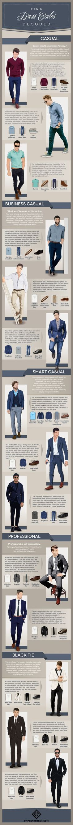 Business Casual For Men - Visual Guide-Business Casual For Men – Visual Guide Men& Dress Codes Infographic Mens fashion Infographic - Fashion Infographic, Business Casual Men, Business Suits, Smart Casual Men Work, Classy Casual, Classy Style, Mode Masculine, Men Style Tips, Mens Style Guide