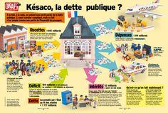 La dette publique expliquée avec des figurines Playmobil © par le magazine Okapi. Après ça, vous ne direz plus que vous n'y comprenez rien !
