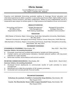 Free Resume Templates Entry Level Freeresumetemplates