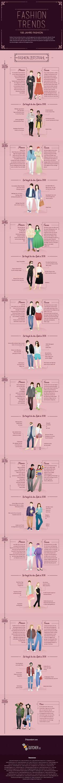100 Jahre Fashion (1)