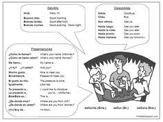 Printable Spanish FREEBIE of the Day: Presentaciones handout for beginning conversations from PrintableSpanish.com