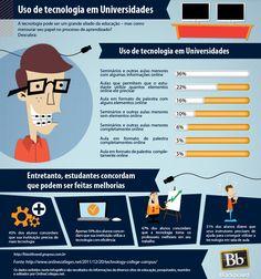 Infográfico_uso_de_tecnologias