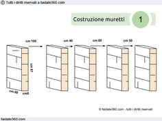 top cucina in cemento prezzi - Cerca con Google | Проектирование ...