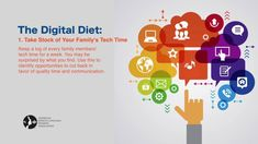 The Digital Diet: 5 Tips to Help Families Manage Tech Time and Maintain Healthy Balance Speech Language Pathology, Speech And Language, Quality Time, Speech Therapy, Teacher Resources, Communication, Diet, Education, Digital