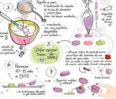 Macaron Recipe Illustration