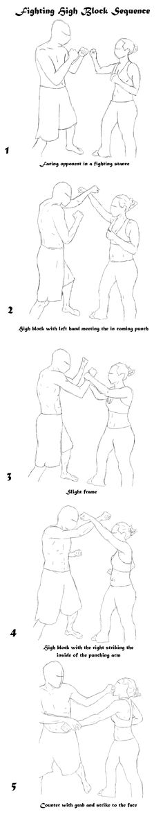 Basic use of a highblock from a fighting position (sequence)