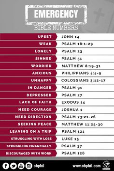 Emergency bible verses.  Whenever you're in trouble or don't know what to do about a certain situation, look at this.