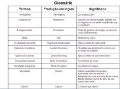 Glossário Part1