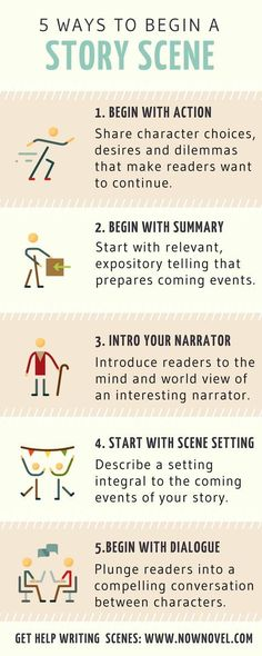 Novel Writing Tips - How to begin a scene Creative Writing Tips, Book Writing Tips, English Writing Skills, Writing Words, Writing Process, Fiction Writing, Writing Resources, Writing Help, Essay Writing