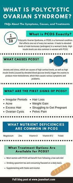 Hormonal Acne Treatments – Medications That Are Formulated to Treat and Cure Adult Hormonal Acne – What is Polycystic Ovarian Syndrome (PCOS)? The Symptoms, Causes, and Treatments. Pcos Symptoms, Endometriosis, Symptoms Of Polycystic Ovaries, Pcos And Diabetes, Pcos Fertility, Spot Treatment, Treatment Of Pcos, Beauty Tips