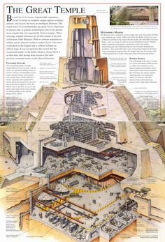 The Great Temple cutaway, more in depth