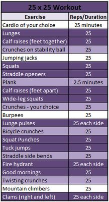 DAY 7: complete 25 reps of 25 exercises. What do you do for your cardio? I ran. Shocker.