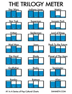 DAN METH - My Trilogy Meter #1 In A Series of Pop-Cultural...