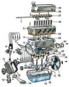 Engine & engine parts Mechanical Engineering Design, Engineering Tools, Automotive Engineering, Automotive Decor, Mechanical Design, Mechanic Automotive, Engine Repair, Car Engine, Peugeot 403