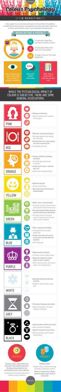 Pyschology of colour