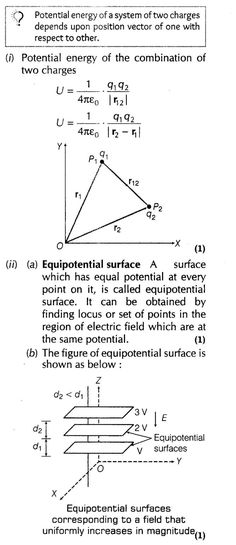 Electrostatic Potential and Capacitance Important Questions for CBSE Class 12 Physics Electrostatic Potential #NCERT #NCERTsolutions #CBSE #CBSEclass12 #CBSEclass12Physics