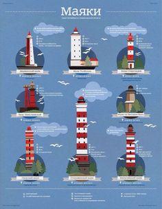 Побывать на маяке Lighthouse Pictures, Lighthouse Art, Lighthouse Drawing, Famous Lighthouses, Beacon Of Light, Vintage Labels, Close Image, Art For Kids, Retro