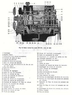 Wiring       diagram    for nissan    1400       bakkie     1   nissan