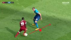 Alexiou Konstantinos has a look at individual defensive tactics specifically how to defend against a forward with pace Football Analysis, Phil Jones, Specific Goals, Soccer Coaching, Man United, Baseball Field, Premier League, The Outsiders, Soccer Training