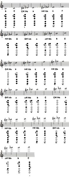 Free Printable Clarinet Fingering Chart  Music  ClarinetFlute