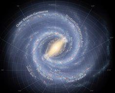 Zewnętrzne granice Drogi Mlecznej – Puls Kosmosu