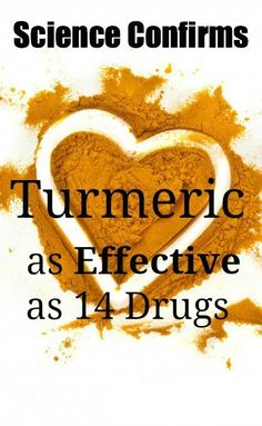 Power of Turmeric to heal your body naturally.